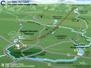 urban water supply system pdf